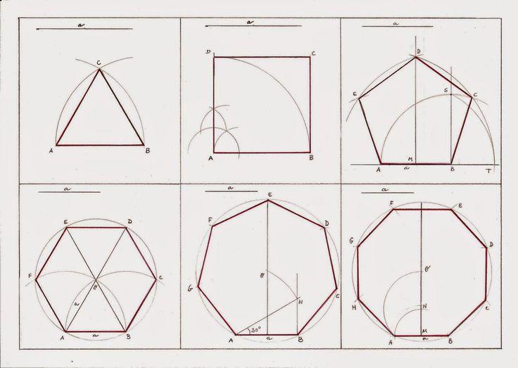 Pintar, crear, pensar...: Polígonos regulares