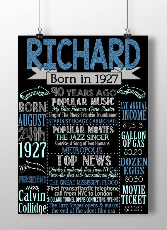 1927 birthday board, all the things happening in 1927, 90th birthday gift or centerpiece, sign for 90th birthday party, 1927 facts, BRDADL27