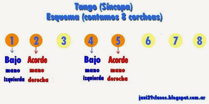 Clases simples de Guitarra y Piano: Acompañamiento básico de Tango con Piano http://javi29clases.blogspot.com.ar/
