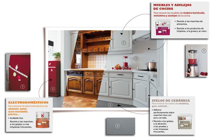 Renueva tu cocina sin obras! http://www.v33.es/esmaltes de ...