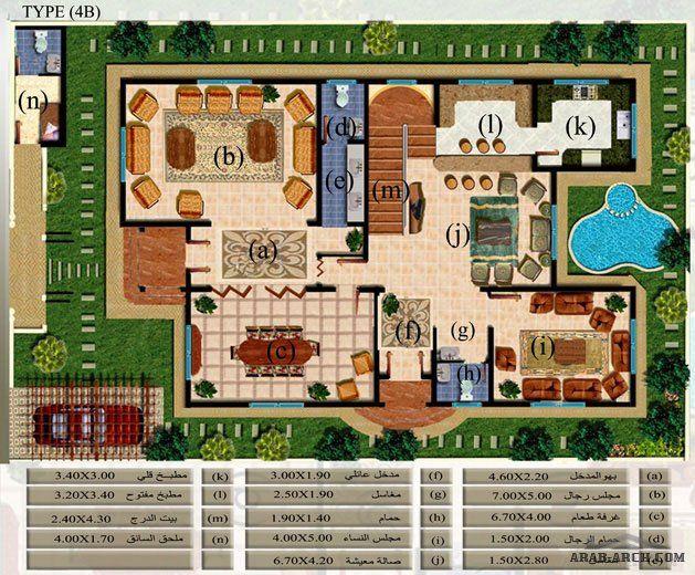 مخطط فيلا ضحى 4 من السديرى لاسكان المشاريع Classic House Design New House Plans Dream Design