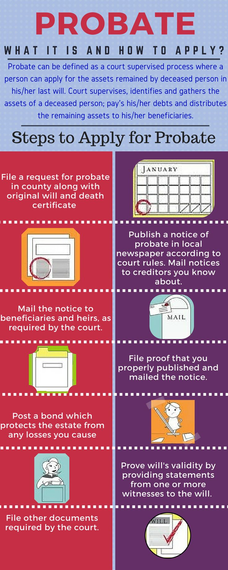 15 best elder law and estate planning images on pinterest law lawyer infographic infographics avocado information design solutioingenieria Gallery