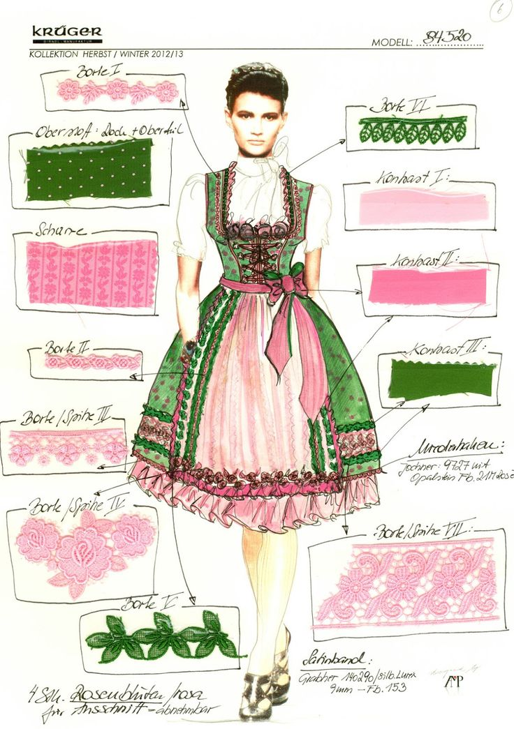 Adore!!! #fashion #design #dirndl #dress #German #Austrian #folk #traditional #costume #Oktoberfest