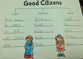 The Adventures of a First Grade Teacher: Good Citizenship