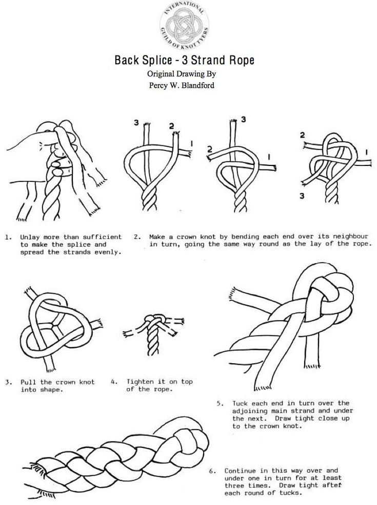 Pleasing 25 Best Ideas About Splicing Rope On Pinterest Rope Knots Hairstyles For Men Maxibearus