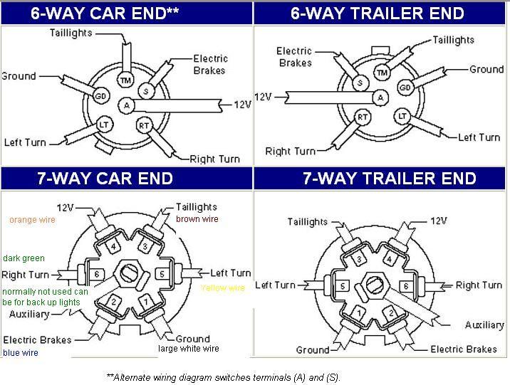 Wiring Diagram For Trailer Light 6 Way Bookingritzcarlton Info Trailer Wiring Diagram Boat Trailer Lights Trailer