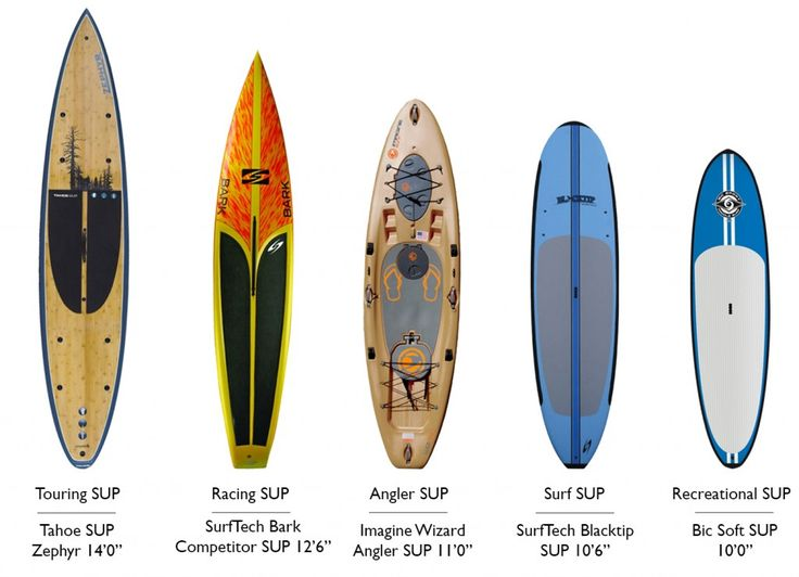 How to Choose a Stand Up Paddleboard