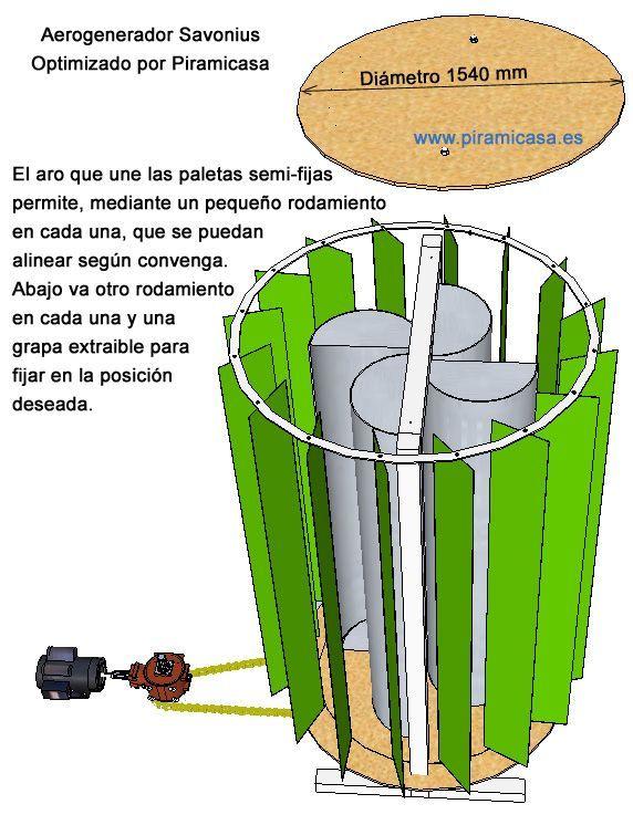 ENERGÍA EÓLICA - MOLINOS DE VIENTO - PRODUCCIÓN DE ELECTRICIDAD POR MOLINO DE VIENTO