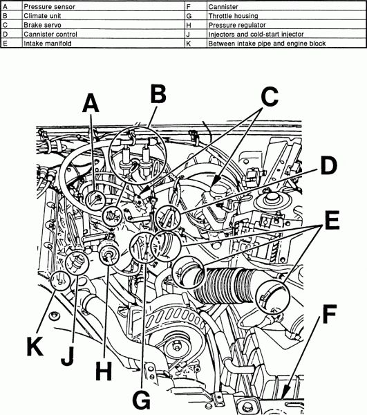 Volvo 940 Turbo Vacuum Diagram