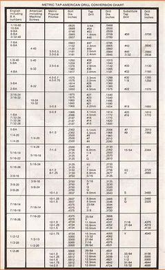 Starrett Tap Drill Size Chart