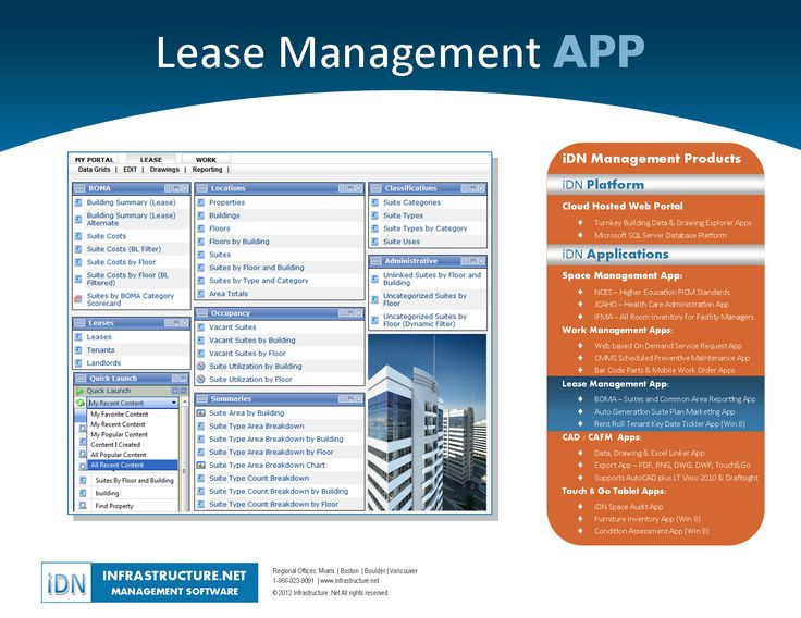 iDN Lease Data Management