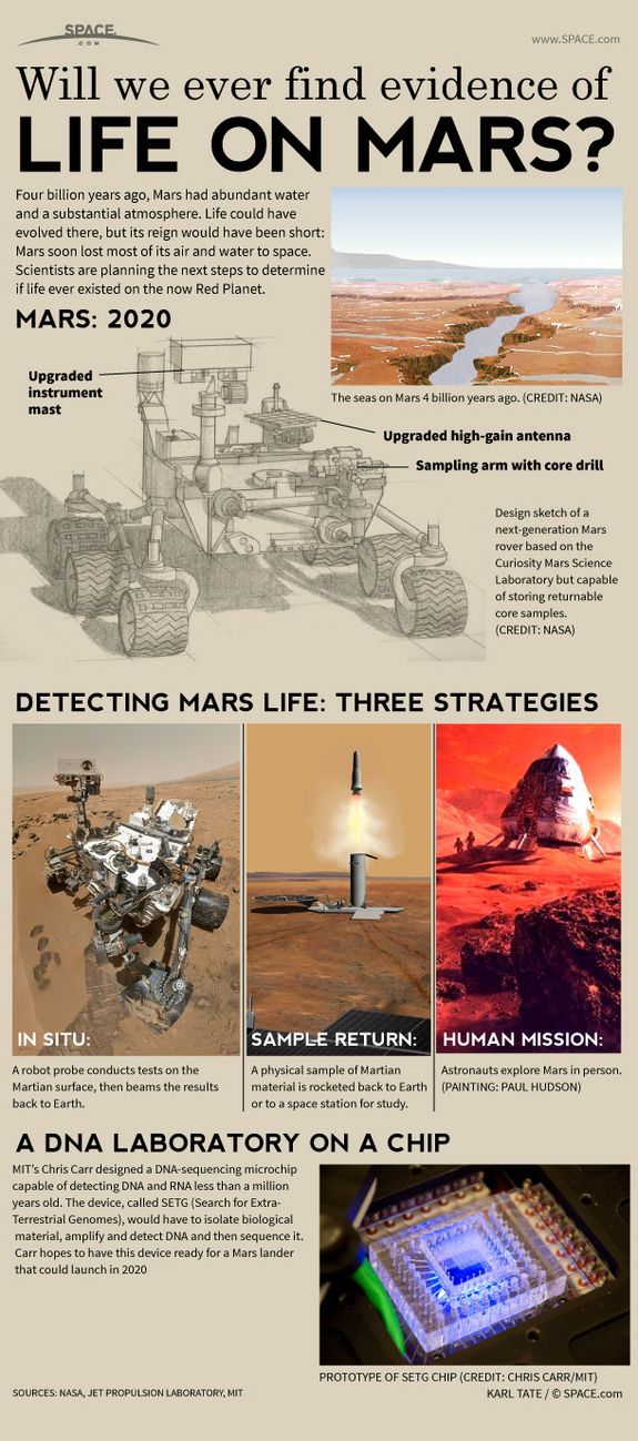 How NASA Could Look For Ancient Life on Mars  [by SPACE -- via #tipsographic]. More at tipsographic.com