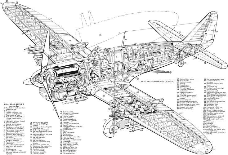Fairey Firefly Fr Mk I