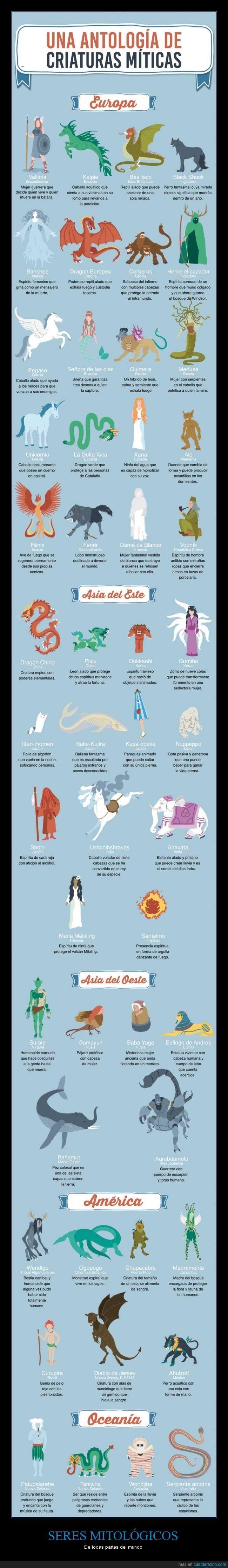 SERES MITOLÓGICOS - De todas partes del mundo