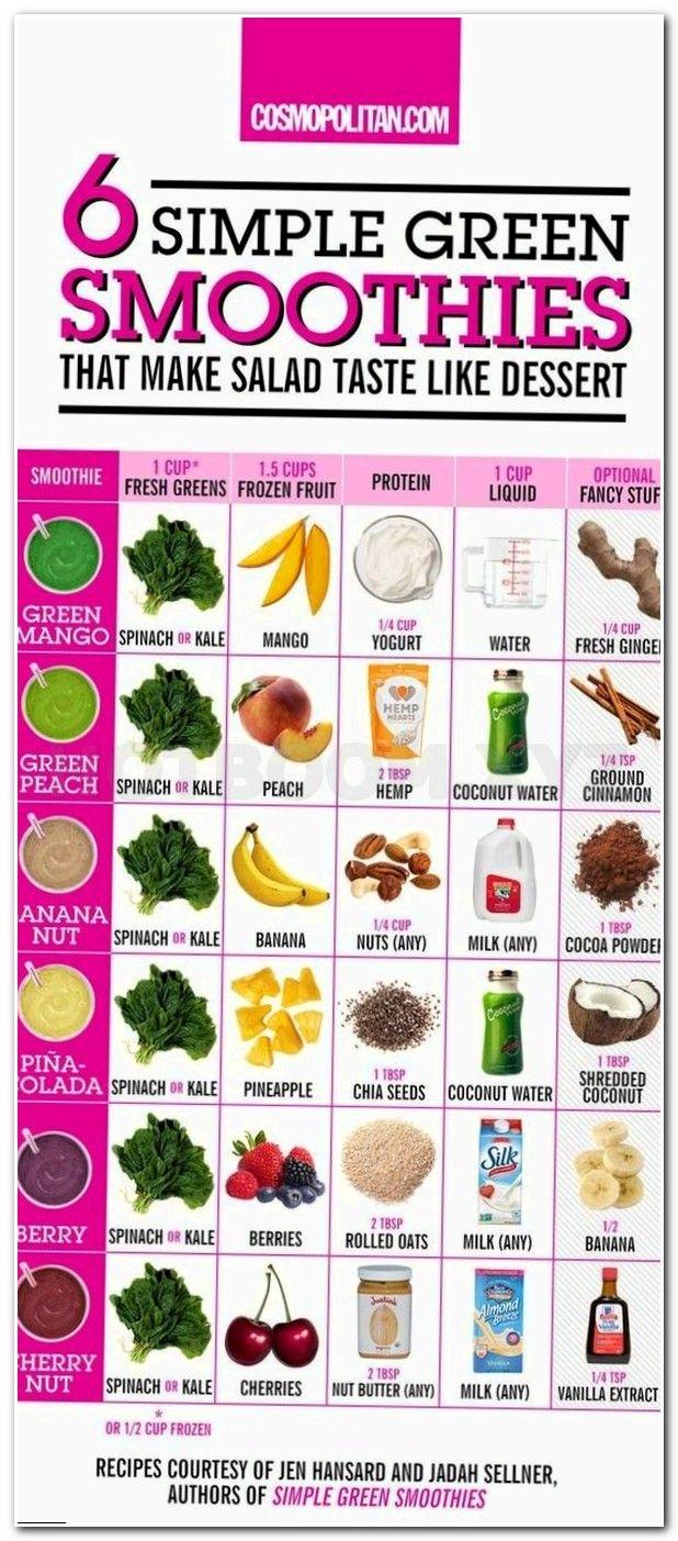 25+ best ideas about Raw Food Diet Plan on Pinterest | Raw vegan diet plan, Raw food diet and ...