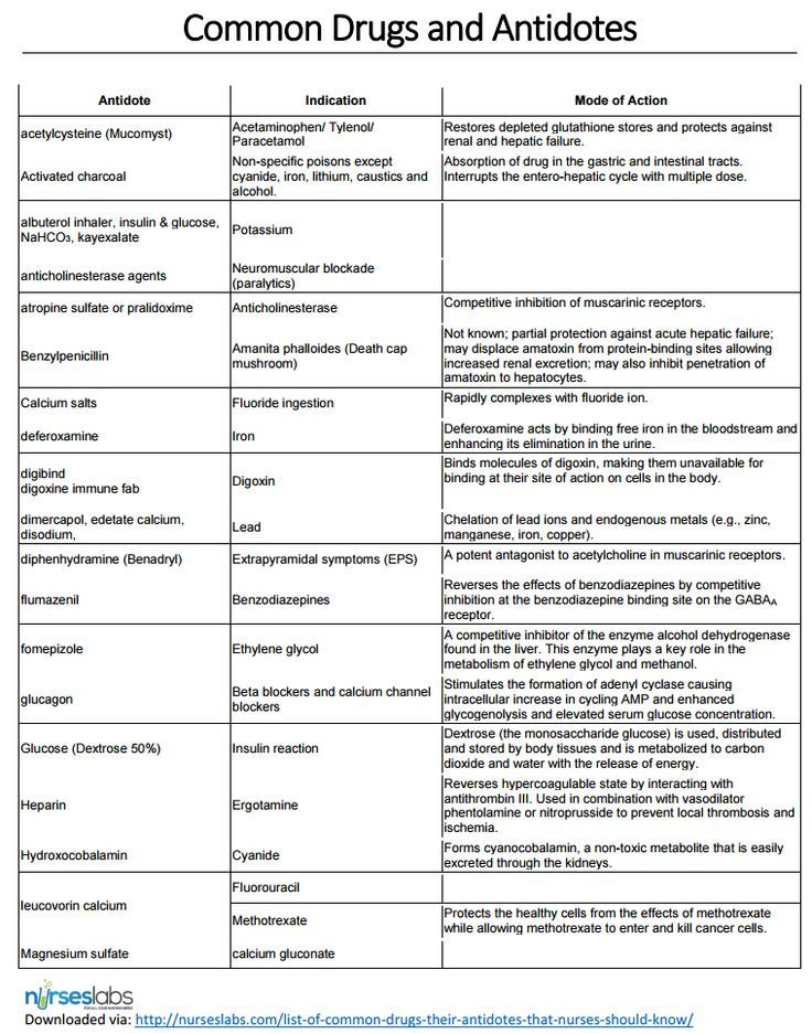 medication antidote chart 592 best images about n u r s
