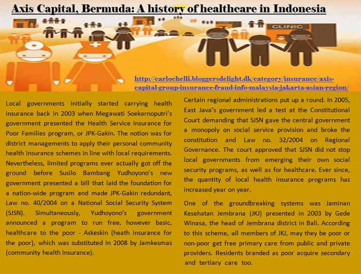 Axis Capital, Bermuda A history of healthcare in