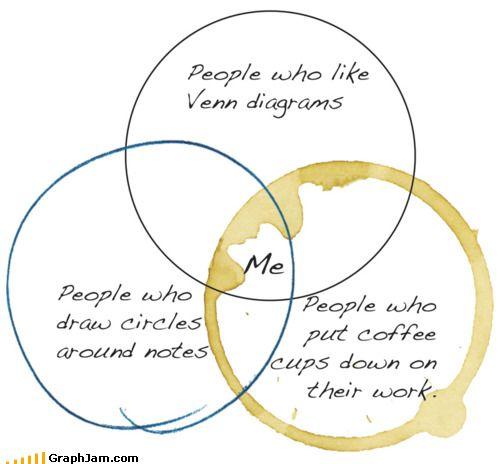 1000  Images About Venn Diagram  U0026 Graph Jokes On Pinterest