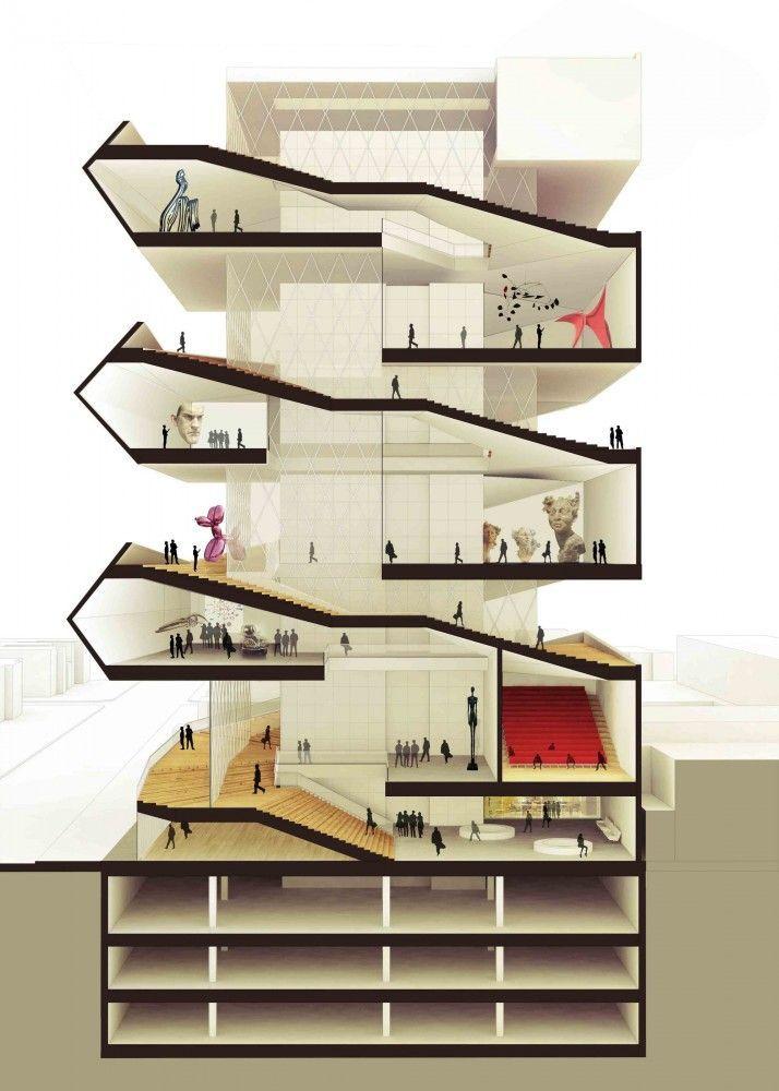 Galerie du Centre Culturel de Guadalajara Inscription au concours / Architectes PM²G …