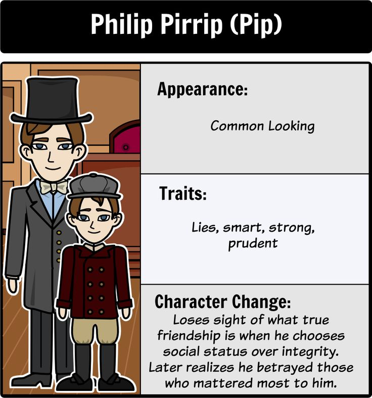 character pip in great expectations essay Summary and analysis of dickens' great expectations essay - great expectations is a comprehensive novel written by charles dickens and shows a moral development of a child pip, the main character in the story, is a young orphaned child that lives with his sister and her husband, joe.