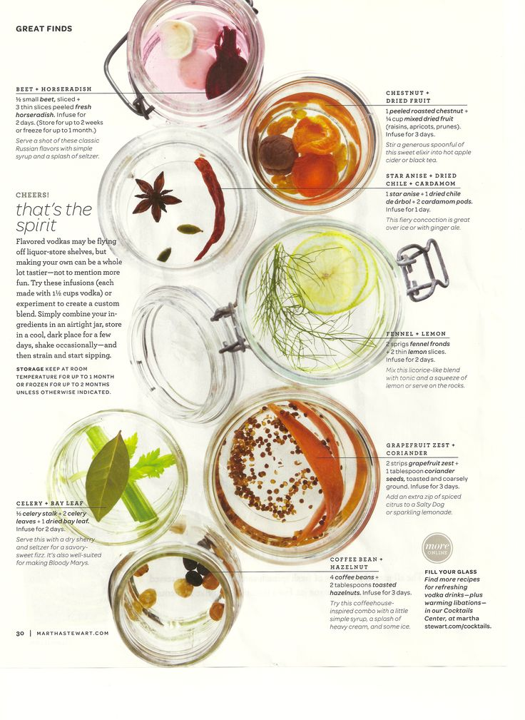 Infused Vodkas from Martha Stewart Mag