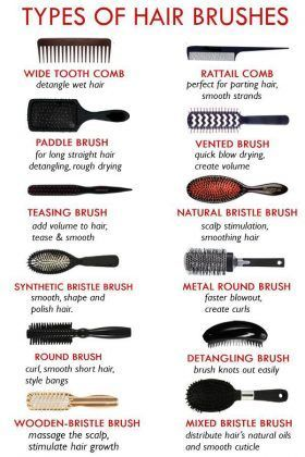 Types Of #HairBrushes – How to Choose the Best #Hair #brush #beautymakeup #bea…