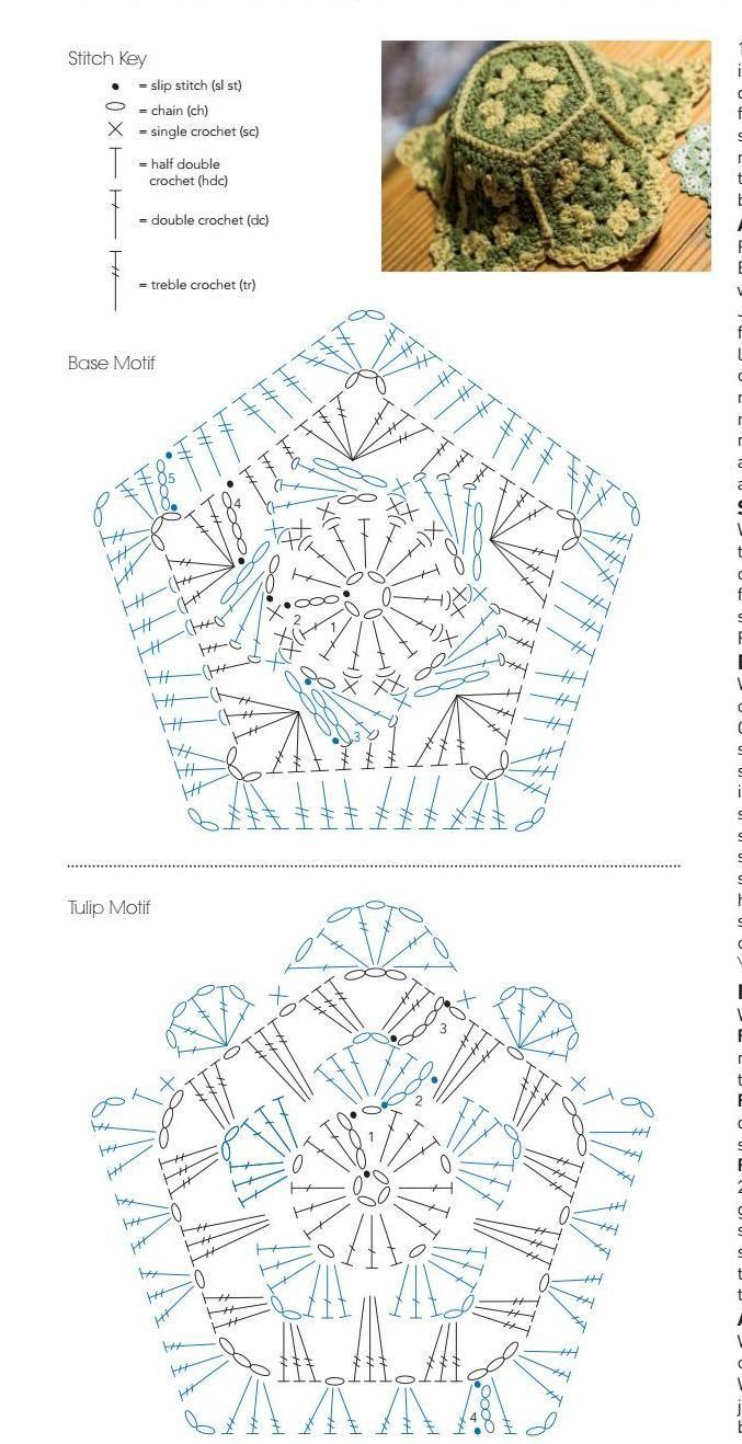 Image result for pentagono crochet pattern | aplike | Pinterest ...