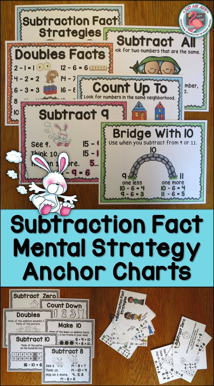 This is a set of ten anchor wall charts (plus title heading and doubles facts charts) for applying mental strategies to subtract basic facts within 20 in first and second grade. Each chart includes visual and verbal cues to enhance explicit strategy instruction while providing support for students to recall and apply these. $