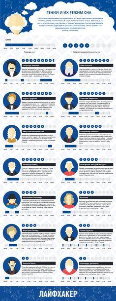 #инфографика #infographics #лайфхак #lifehack  #сон #спать #работа…