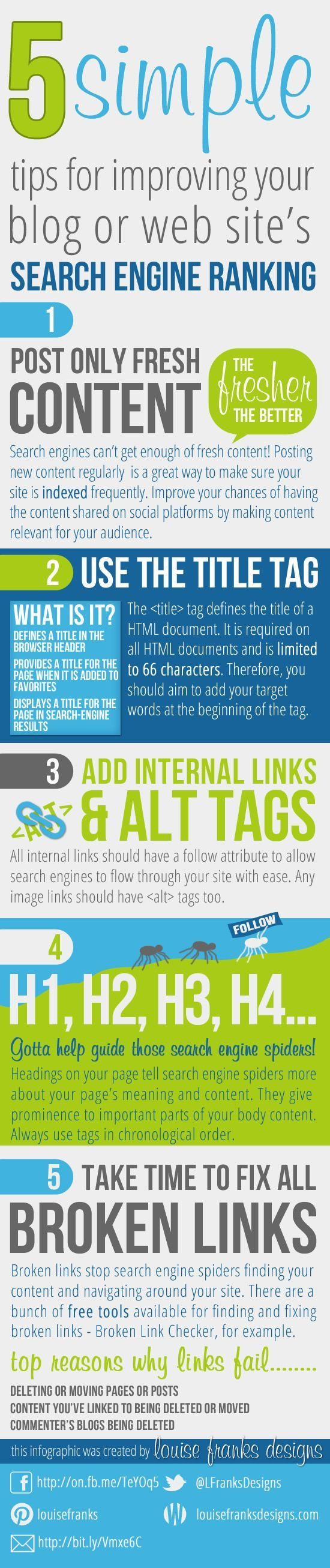 5 simple tips for improving your blog or web site's INFOGRAPHIC