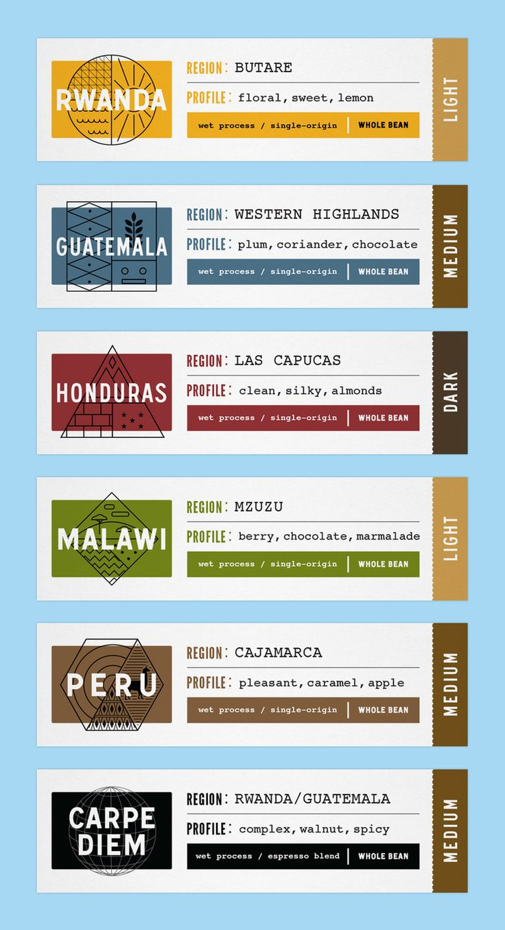 TOMS Roasting Coffee — The Dieline
