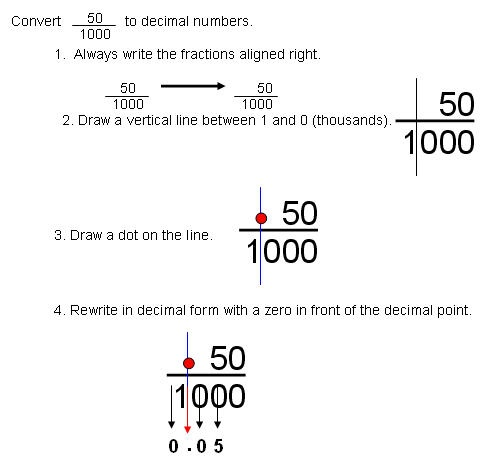 Best Math  Percents Decimals And Fractions Images On