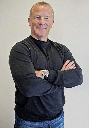 neil woodford - Google Search