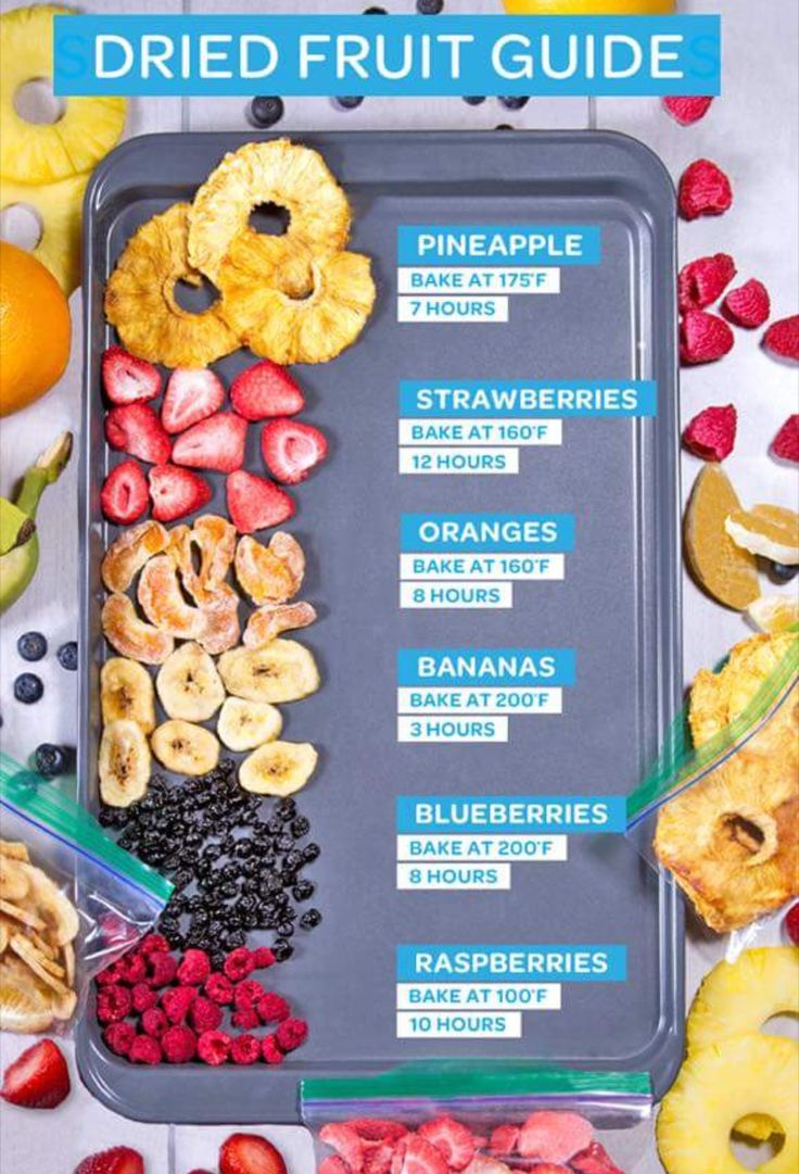 Healthy Dried Fruit Snack Ideas #healthy #fruit #snack