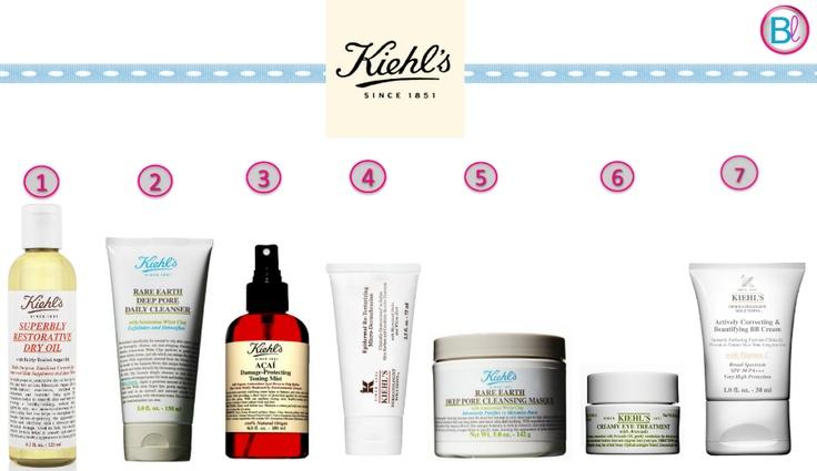 Beautylistas: tratamiento facial en Kiehl´s paso a paso