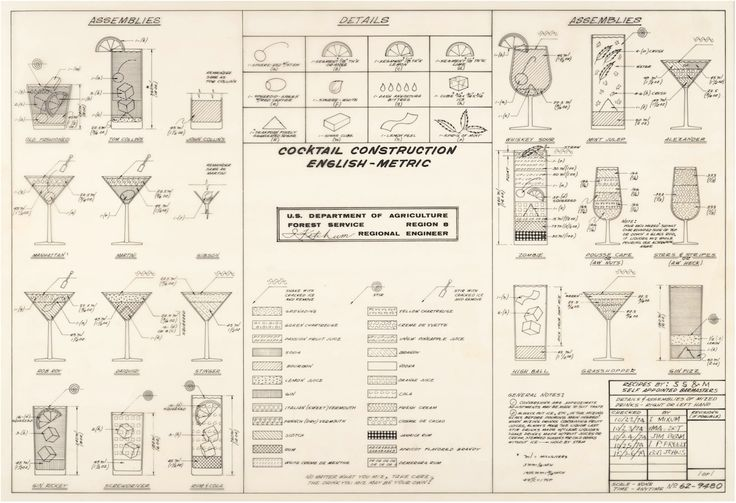 Cocktail Construction Chart (1974), US Department of Agriculture Forest Service (via National Archives)