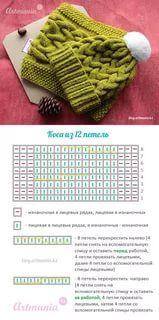 узор объемная коса спицами схема: 14 тыс изображений найдено в Яндекс.Картинках