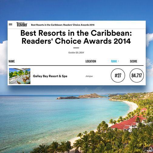 readers choice awards mexico western resorts