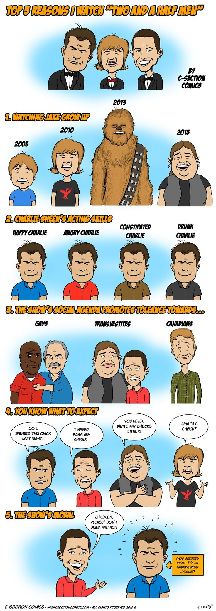 17 best images about two and a half men man cave top 5 reasons i watch two and a half men c section comics