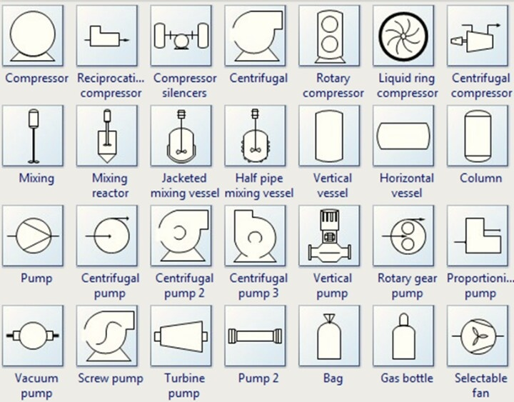 Pump, compressor, reactor symbols | Process flow diagram ...