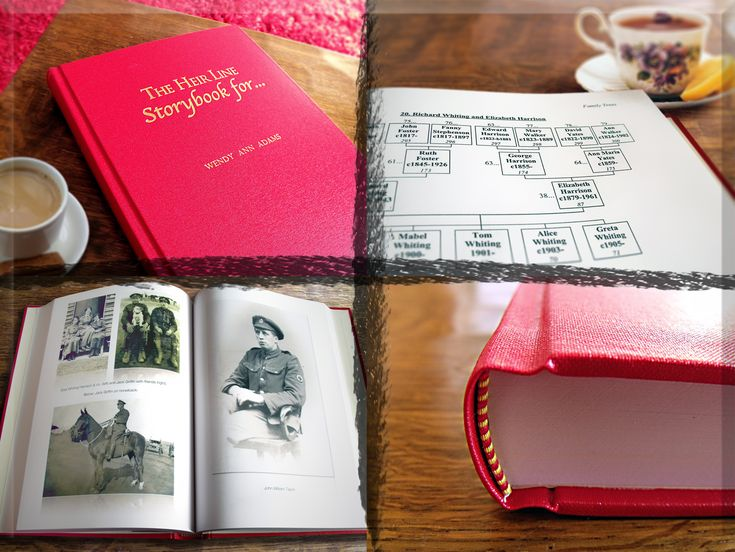 """""""The Storybook of Your Life"""" ~ Fantastic idea list of what to include in your heritage album!"""