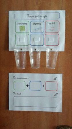 Un superbe rituel à faire en math, numération. Chaque jour un élève met une paille dans un gobelet pour compter les jours. Dès qu'il y a 10 jours, on fait un paquet de 10 que l'on transfère dans les dizaines.