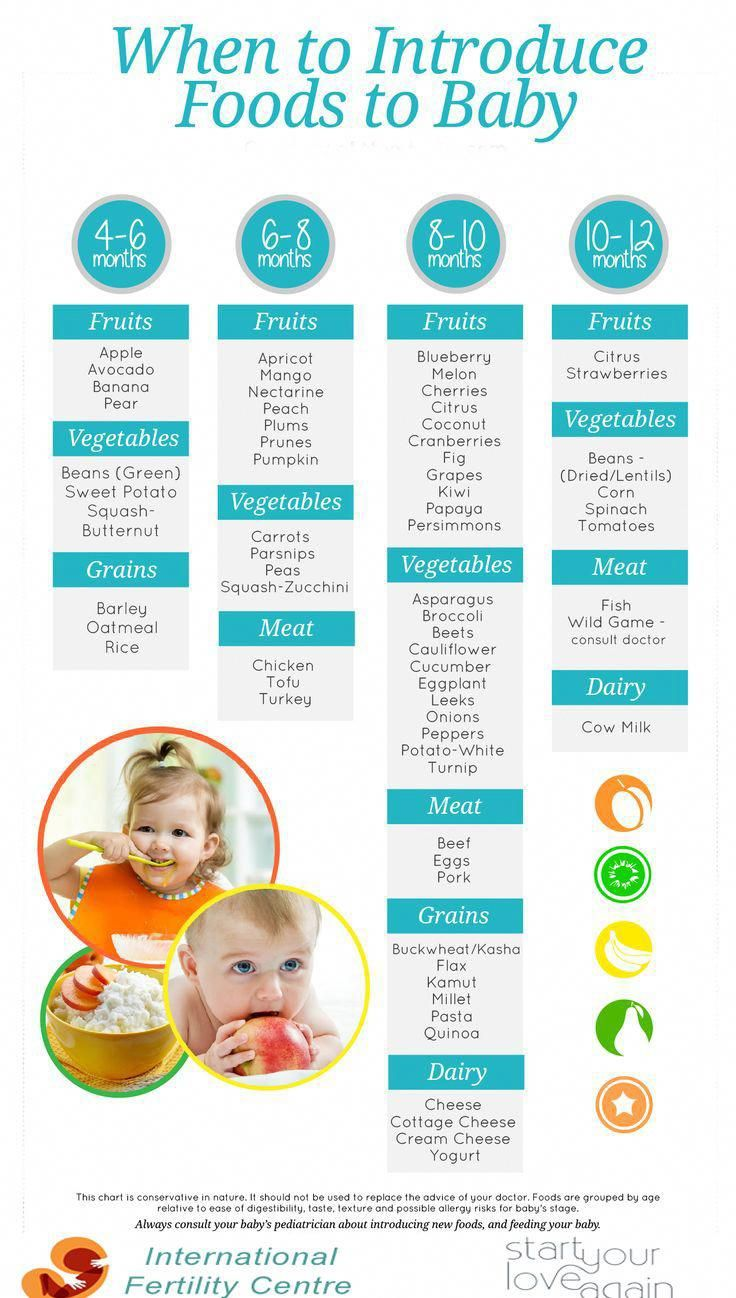 Child Food Tips In Tamil Code 1477426721 Howtoloseweightfoodtips Baby Food Recipes Homemade Baby Baby Fruit