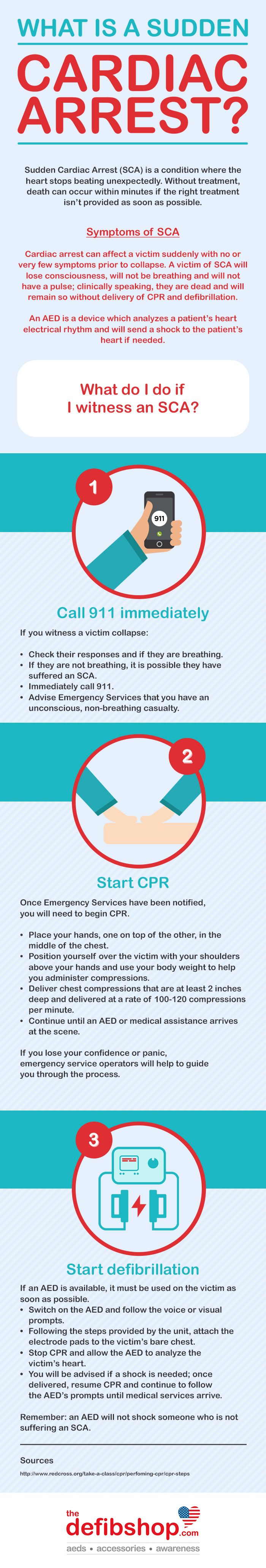 What is a Sudden Cardiac Arrest? And how do you treat it? Find out and share:
