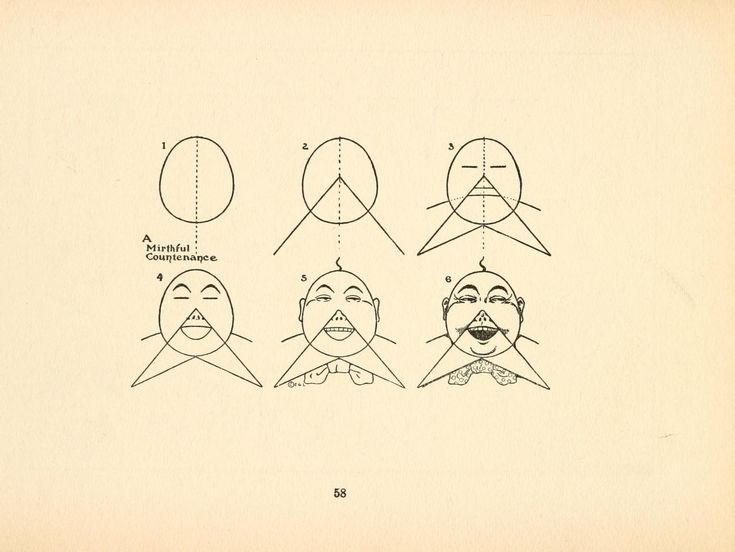 1913 - What to draw and how to draw it by Edwin George Lutz -