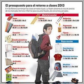 presupuesto_retorno_a_clases_2013_bolivia_290_2