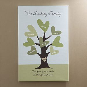 Personalized Family Tree Canvas Art. Love this for our livingroom...perfect colors!