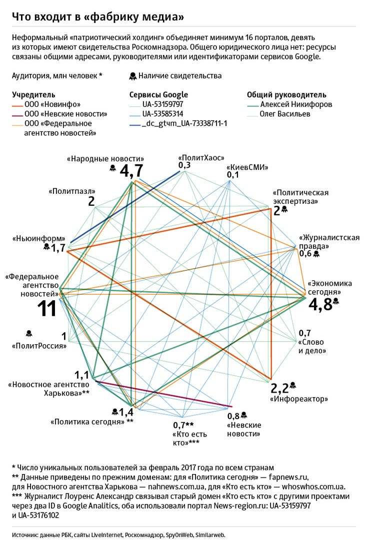 Ухудшение социальной иэкономической ситуации вРоссии, активность оппозиции, возрастающая роль интернета, обострение конфликта воколокремлевских кругах ивозраст Путина—главные риски дляего президентской кампании. Об этом заявили политологи холдинга «Минченко консалтинг»