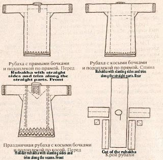 The main component of an early medieval Slavic costume (both Empire and at arm) consisted of a Soroskha (= shirt), both men and women. In the female costume, it was a boden-/ ankle-length underwear made of linen, often with long sleeves. About a dress with the same average over a Soroskha was a Rubakha (often wool).   (German Website)