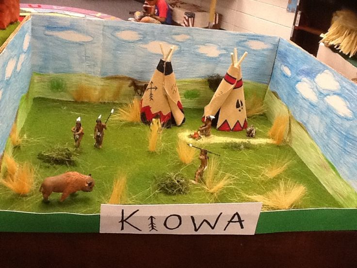 4th grade Indian tribe diorama. Students could chose a tribe of their own choosing and create a diagram. They could also write a report about the tribe to go along with the digram
